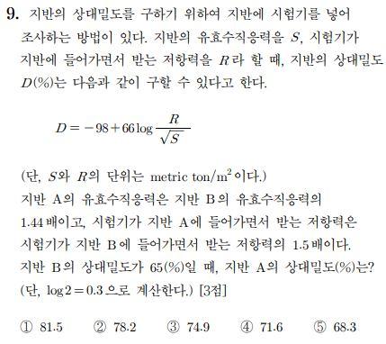 수학 시험에서 시간이 모자란 학생들을 위한 팁
